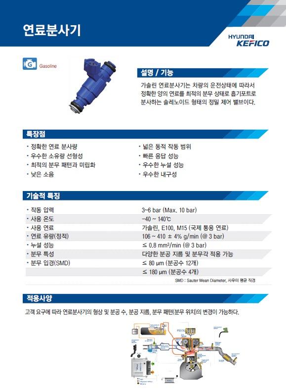 actuator_fuel_injector.jpg